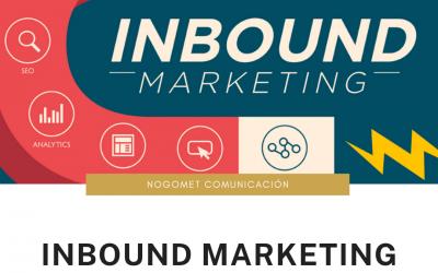 Inbound Marketing:  qué es, qué significan sus siglas, cuáles son sus claves y cuál es su metodología